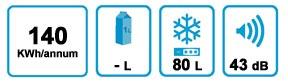 etiqueta energetica gs 199