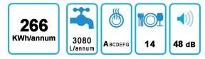 Etiqueta energética gsp 850