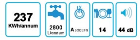 Etiqueta energética gsp 851