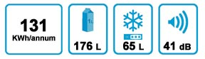 etiqueta energetica kg 183
