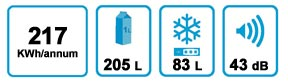 etiqueta energetica kg 186
