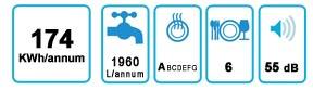 Etiqueta energética tsg 707