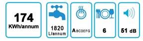 Etiqueta energética tsg 708